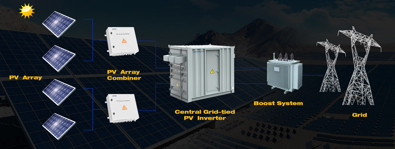 Utility-PV-Solution-1