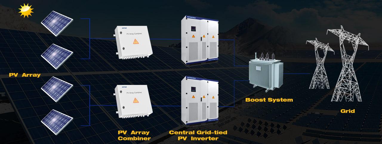Utility-PV-Solution-kstar